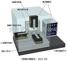 3D激光测振仪