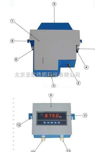 DP-200-在线浊度计/在线浊度仪(0-200NTU)