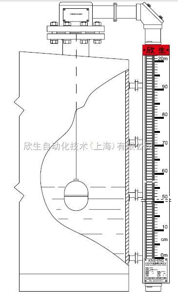 翻柱式浮标液位计