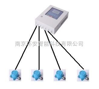 固定式四合一氣體檢測儀