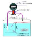 JS611--AOTQ 吹气式液位计(防腐防爆)