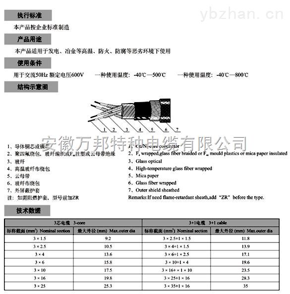 安徽AFHBR消防防火电缆