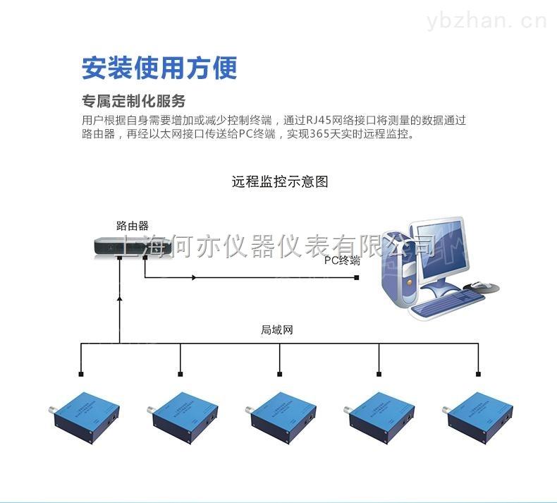 CW-RPC200二通道自动遥测激光粒子计数器及监控系统