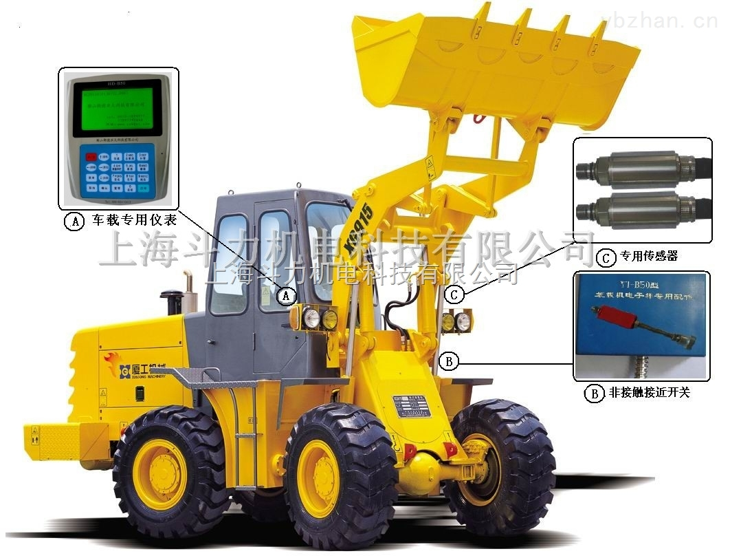 2吨装载机电子秤改装销售