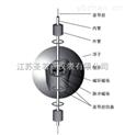 SRY-智能磁致伸縮液位計
