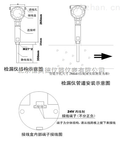 在線粉塵濃度檢測儀 HAD-G2421