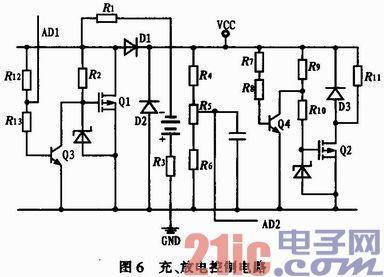 蓄电池电压在正常情况下,由单片机控制的充电驱动mos管q1为高电平