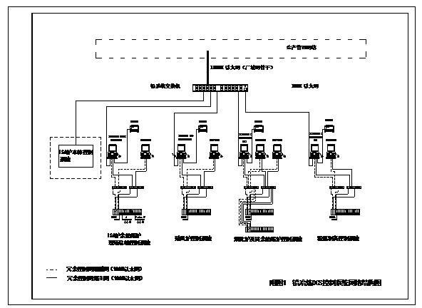 isa炉余热锅炉,isa炉收尘系统,铅鼓风机房,铅循环水,柴油间,给水净化