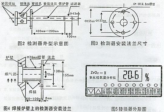 氧量检测器的安装参照图