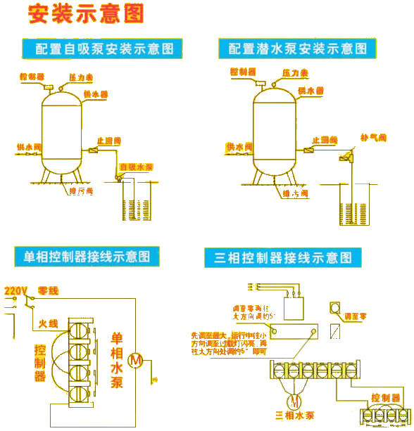 8.0t 空调无塔供水罐亳州黑龙江