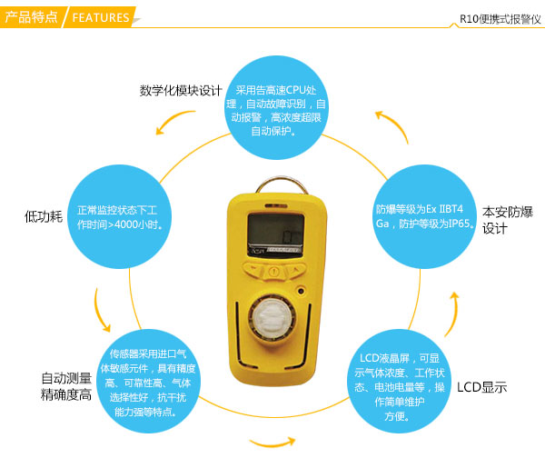 便携式浓度乙醇检测仪,手持式女童乙醇报警器原单衬衫秋浓度图片