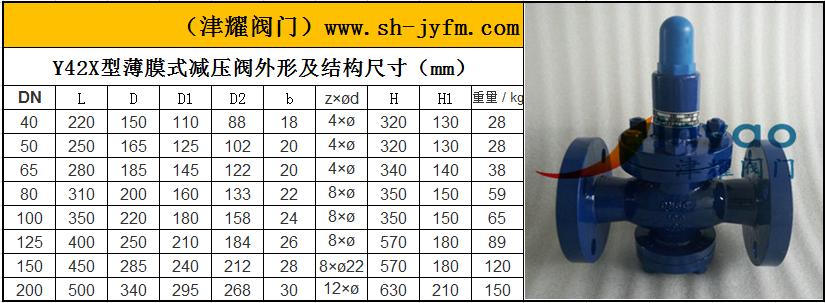 与直接作用式减压阀相同的是,减压阀内部感知压力,无须外部安装传感线图片