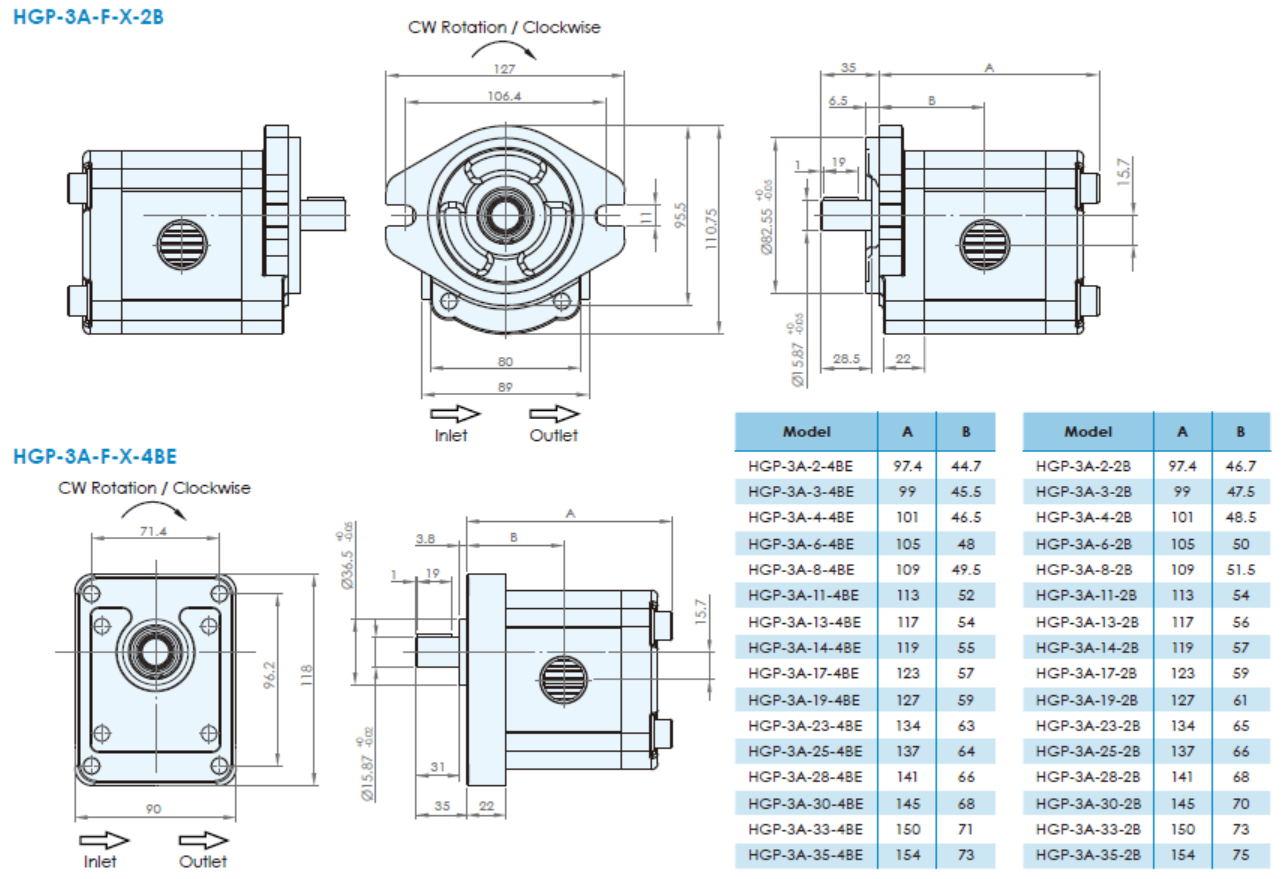 新鸿HGP-3A齿轮油泵.是容积泵的一种,由两个齿轮、泵体与前后盖组成两个封闭空间,当齿轮转动时,齿轮脱开侧的空间的体积从小变大,形成真空,将液体吸入,齿轮啮合侧的空间的体积从大变小,而将液体挤入管路中去。吸入腔与排出腔是靠两个齿轮的啮合线来隔开的。齿轮泵的排出口的压力完全取决于泵出处阻力的大小。齿轮泵工作时,主动轮随电动机一起旋转并带动从动轮跟着旋转。泵体上装有安全阀,当排出压力超过规定压力时,输送液体可以自动顶开安全阀,使高压液体返回吸入管。QQ:229107191.