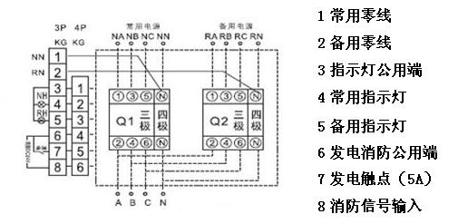 sqh2-400智能双电源自动转换开关