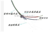 AFPF3*7/0.08镀银电缆