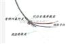 AFPF3*7/0.08鍍銀電纜