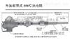MINCO熱電阻外加套管式550℃